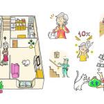 ■主婦の友社 ― 『ゆうゆう』  特集ページ挿絵 (※このようなラフなデフォルメタッチのイラストも描けます。)
